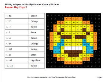 Integers - Color-By-Number EMOJI Mystery Pictures Bundle