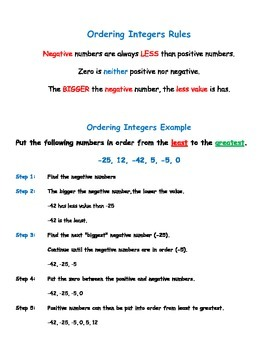 Comparing and Ordering Integers How To with Rules and Examples