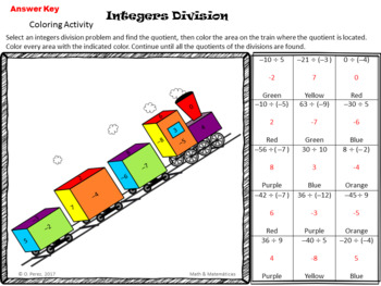 Integers Division with models, Notebook Page, Practice, Coloring Page