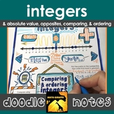 Integers Doodle Notes