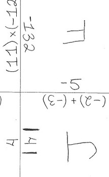 Integers Edge-Matching Squares Puzzle