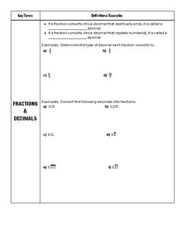 Integers, Fractions & Decimals LESSON