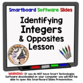 Integers Identify and Opposites Negative Positive Number Line Smartboard Lesson