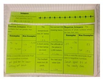Integers- Interactive Math Notebook