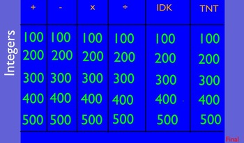Integers Jeopardy Game