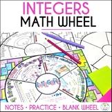 Integers Math Wheel