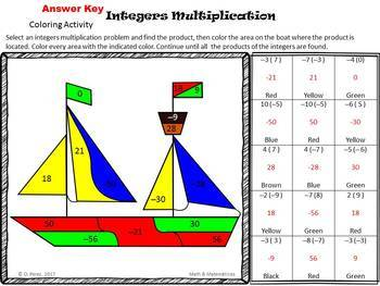Integers Multiplication with models, Notebook Page, Practice, Coloring Page