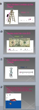 Integers & Negative Numbers Full Lesson & Resources to Introduce Students