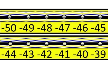 Integers Number Line -50 to +50