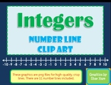 Integers Number Line Clip Art - Common Core Math Tools