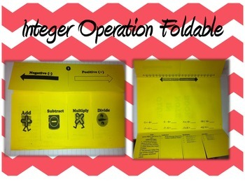 Integers Operations Foldable