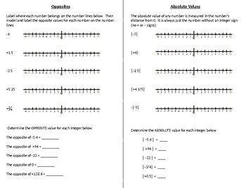 Integers, Opposites and Absolute Value Lesson Foldable