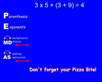 Integers Order of Operations Smartboard Lesson PEMDAS