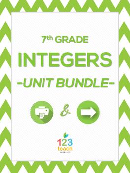 Integers PRINT & GO Bundle (Unit 1)