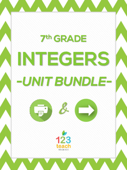 Integers PRINT & GO Bundle (Unit 1)