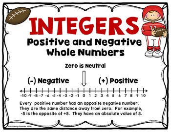 Integers: Positive and Negative Numbers Task Cards