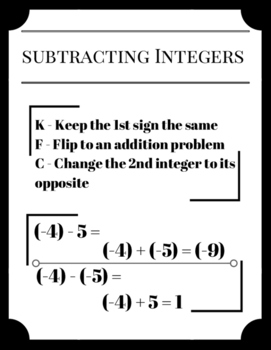 Integer Posters (Addition, Subtraction, Multiplication and Division)