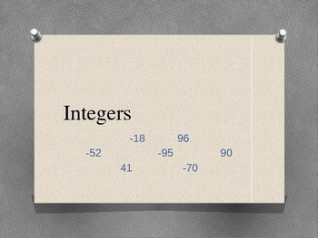 Integers Powerpoint for 6th Grade Math Common Core