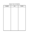Integers Real-Life Situations Notes Template