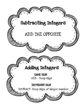 Integers Rules
