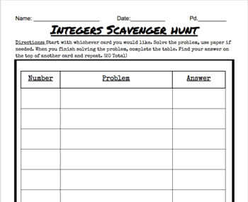 Integers Scavenger Hunt