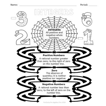 Integers Scribb Notes