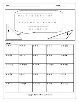 Integers:  Subtraction (Bundle)