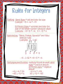 Integers Test