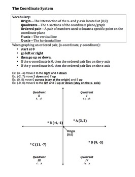 Integers Unit Bundle: Worksheets, notes, assessments