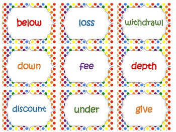 Integers Word Sort