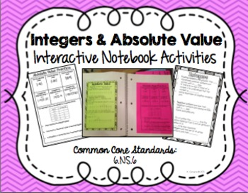 Integers and Absolute Value Interactive Notebook