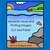 Integers and Absolute Value: Real World Sea Level Cut and