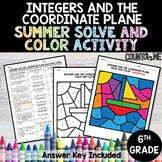 Integers and Coordinate Plane No Prep Solve and Color Acti