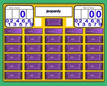 Integers, and Integers with Decimals and Fractions Review - Jeopardy