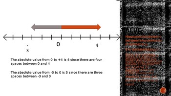 Integers and Number Line Notes powerpoint