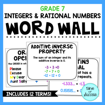 Integers and Rational Numbers Word Wall - Grade 7