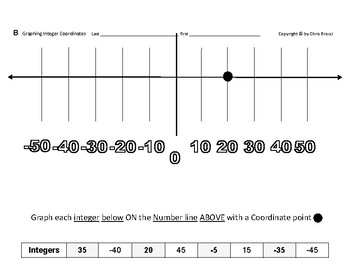 Num & Ops 03: Integers as Words, Numbers & Coordinate Points