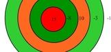 Integers game , Archery