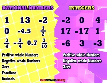 Integers vs Rational Numbers Poster with Cards for Students Math Journals