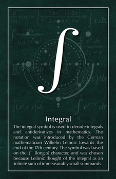 Integral - Math Posters
