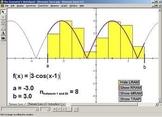 Integrals: 5 Geometer's Sketchpad (GSP) Files