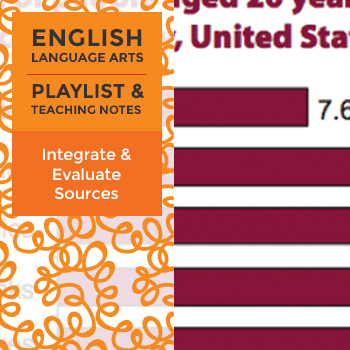 Integrate & Evaluate Sources - Playlist and Teaching Notes