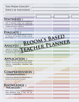 Integrated Home School Planner based on Bloom's (52) Plans