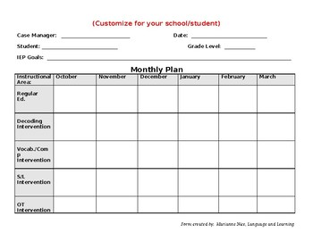 Integrated Interventions- Monthly Planning Resource
