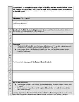 Integrated Lesson Plan on APPLES