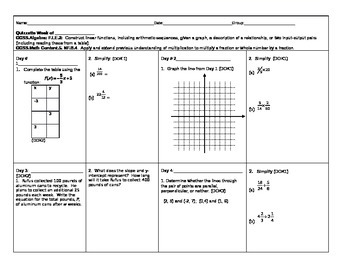 Integrated Math 1 Functions Quizzette
