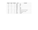 Integrated Math Errata Sheet