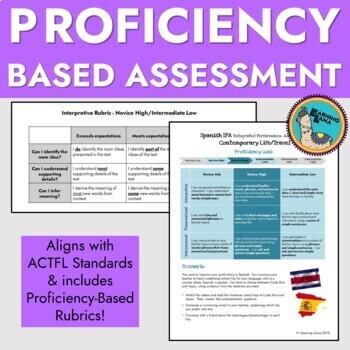 Integrated Performance Assessment IPA Spanish Travel Unit Exam