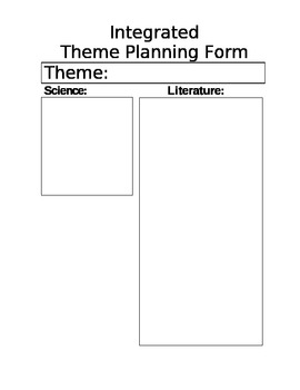 Integrated Theme Outline