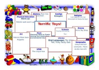 Integrated Topic Web for Infants all subjects themed on: Terrific Toys